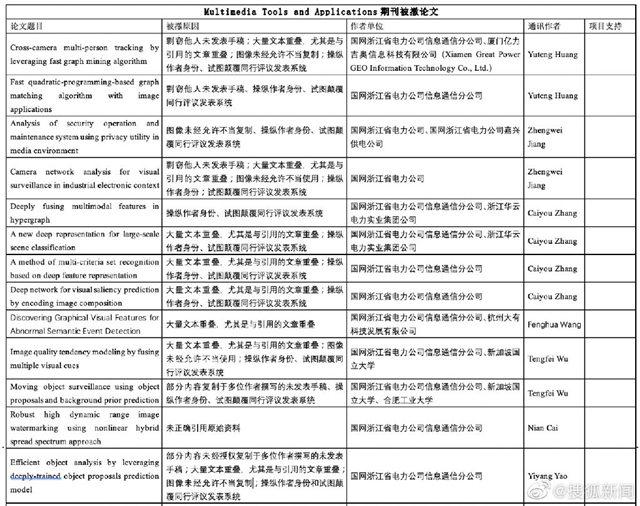 【喷嚏图卦20200508】如果换特朗普主持原子弹计划,美国人将说日语